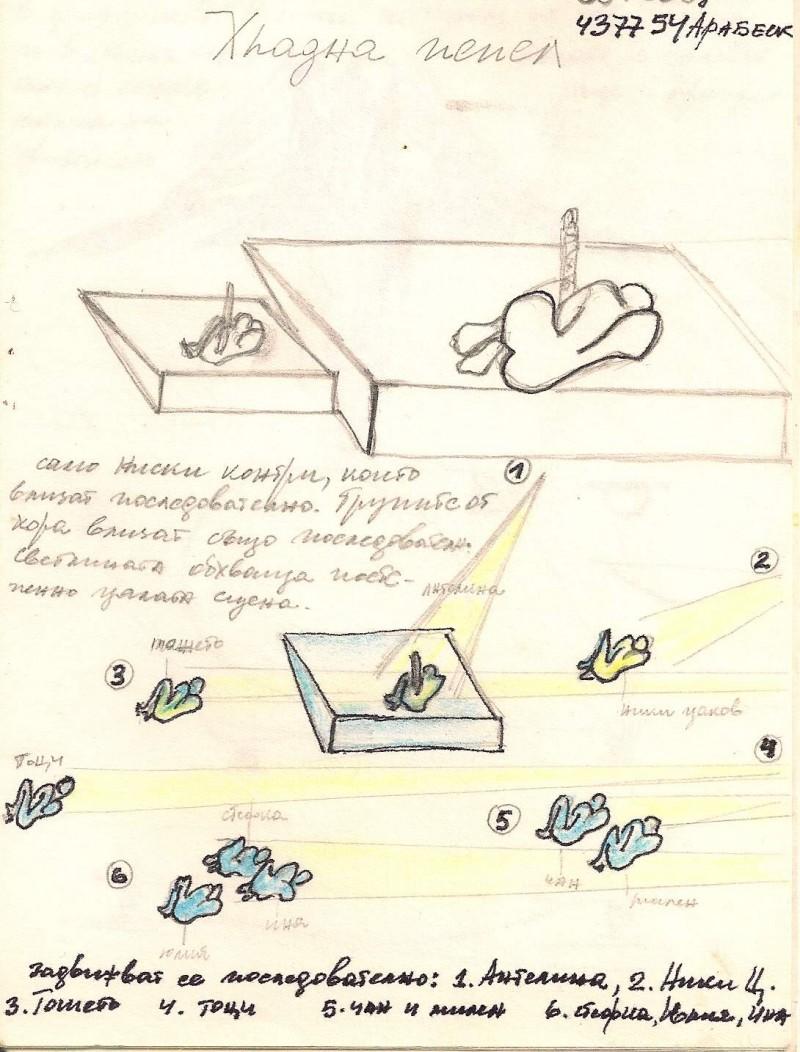"""Рисунка-схема на спектакъла """"Хладна пепел"""" от личния архив на Мила Искренова."""