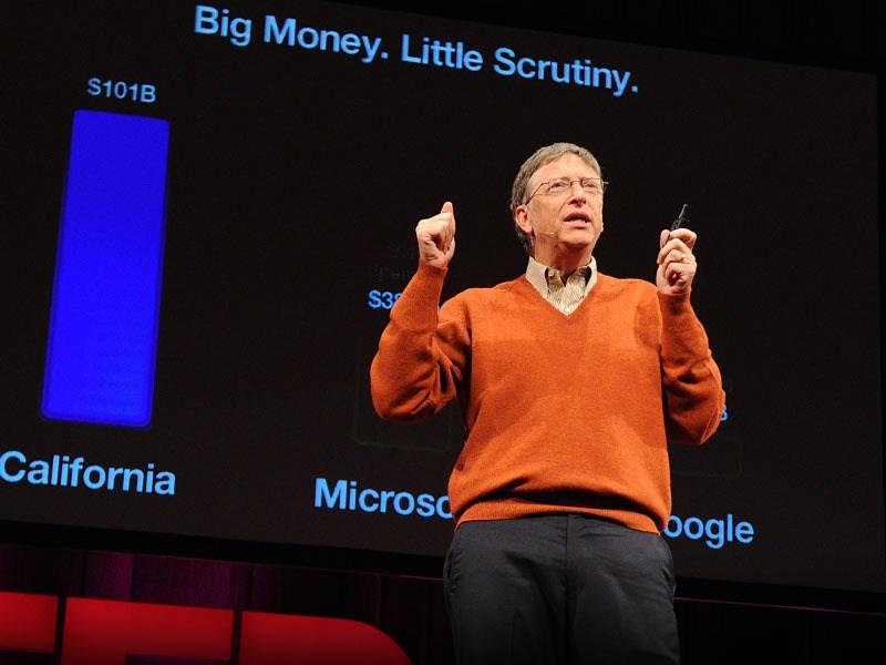 Винаги вдъхновяващият Бил Гейтс на сцената на TED.